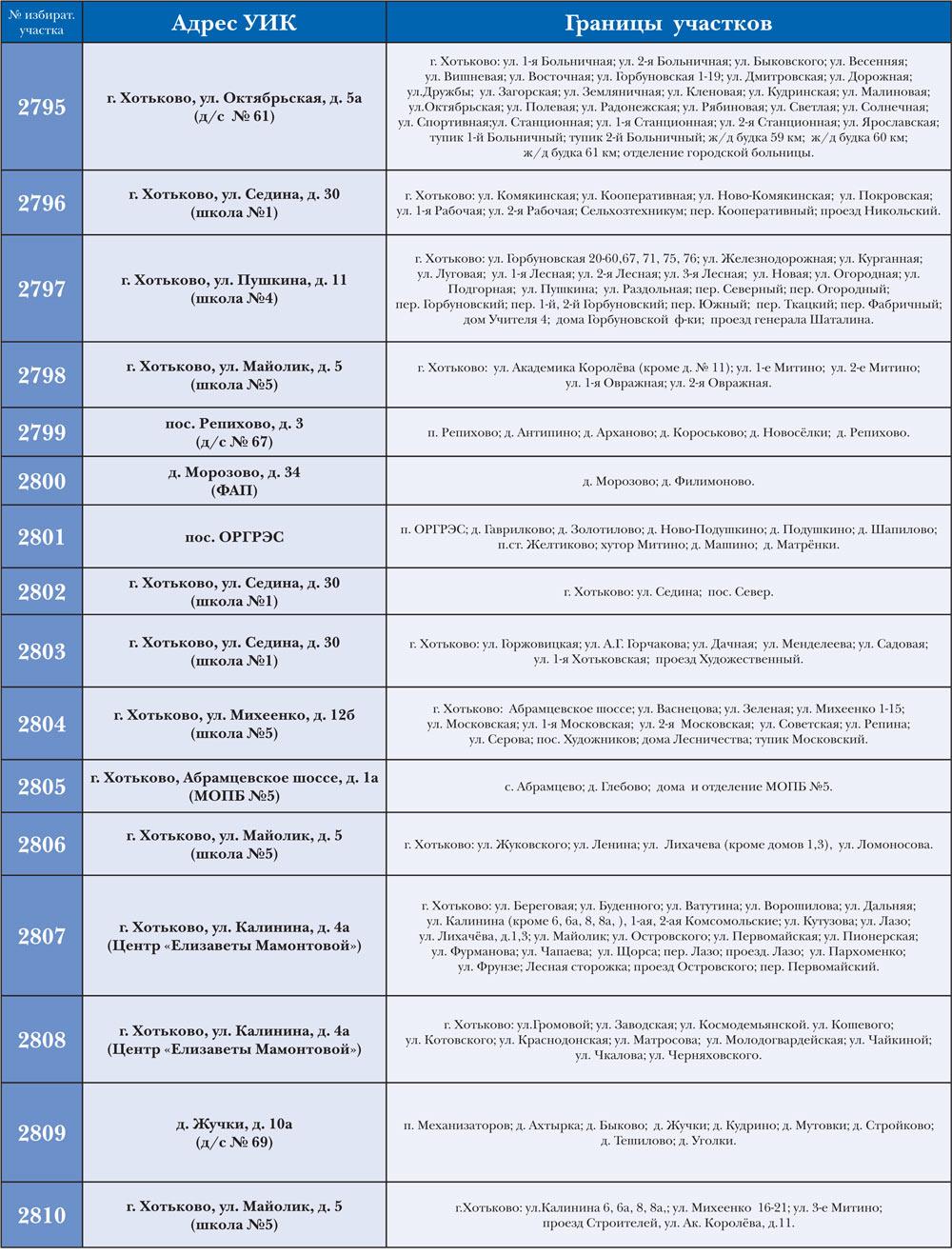 Выборы 2016: адреса избирательных участков в Хотькове