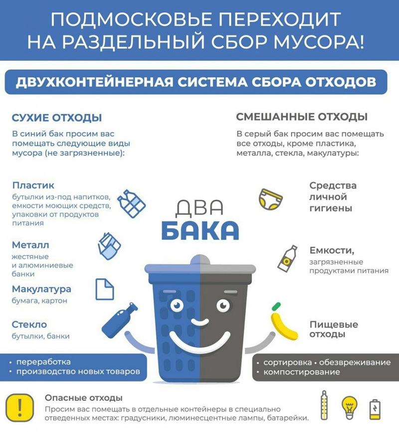 Раздельный сбор мусора Московская область, Хотьково